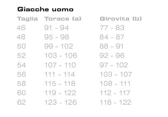 Giubbino moto pelle Rev'it PROMETHEUS Rosso Grigio 3